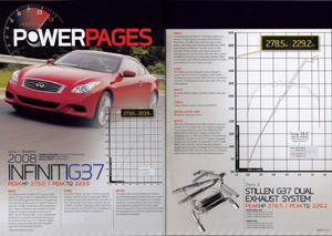 Import Tuner June Issue G37 Power Pages