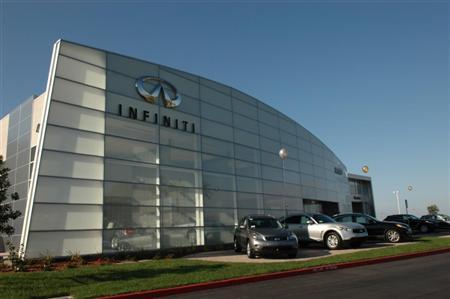 Beshoff Infiniti San Jose - Carries STILLEN Products