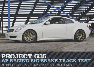 AP Racing Brakes in Modified Magazine