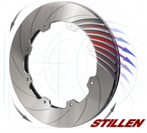 Diagram of STILLEN Rotors