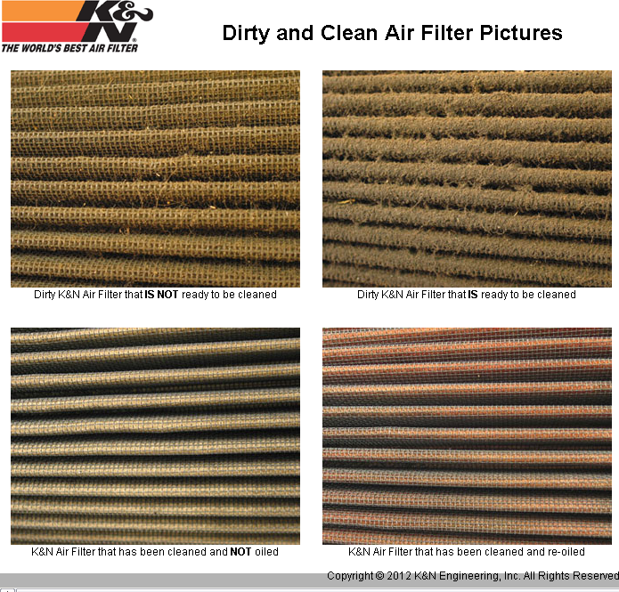 k&n air filter replacement guide