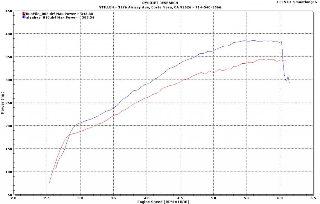 2011 Camaro Dyno Tune sheet horsepower