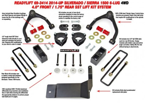 Sierra/ Silverado Lift Kit Detailed