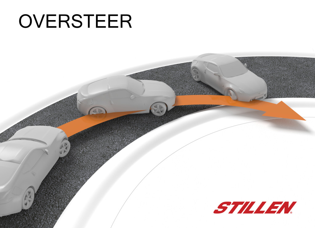 Illustration of a car in oversteer