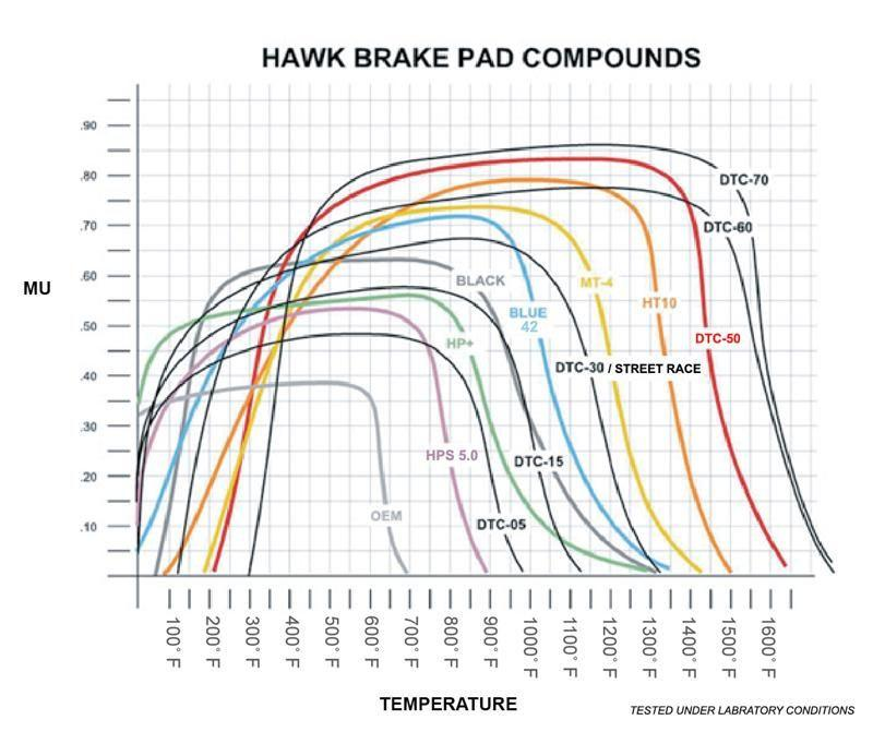 hawk-ap-racing-calipers-cp6600d55-performance-ceramic-street-brake-pads